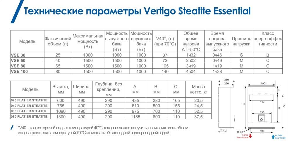 Atlantic Vertigo Steatite Essential 100