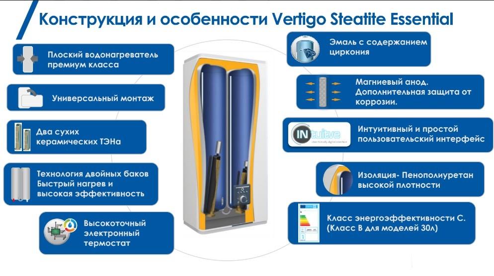 Atlantic Vertigo Steatite Essential 100 монтаж